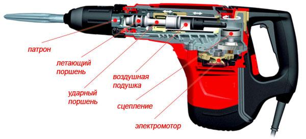 устройство перфоратора